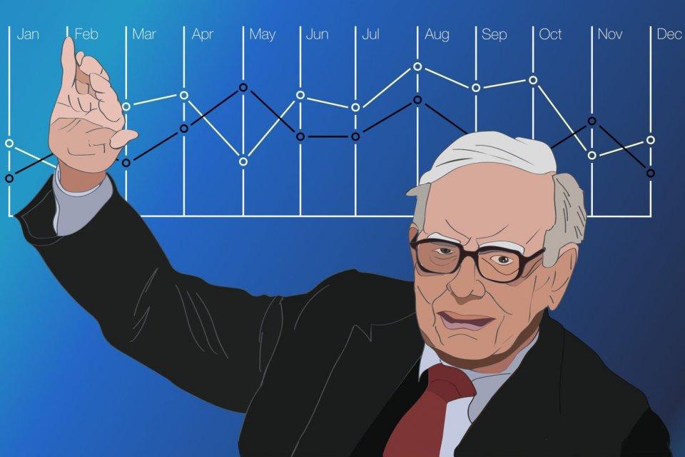 Warren Buffet, orang terkaya di dunia, Bloomberg Billionaires Index 2019