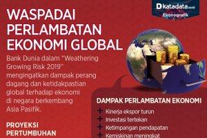 perlambatan ekonomi global