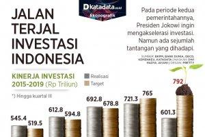 jalan terjal investasi indonesia