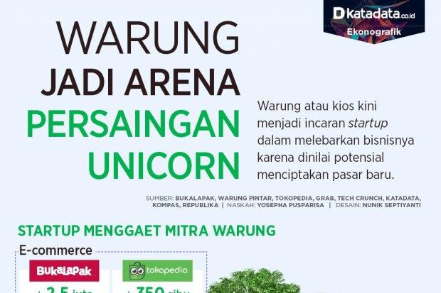 warung startup