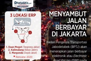 ERP Jakarta