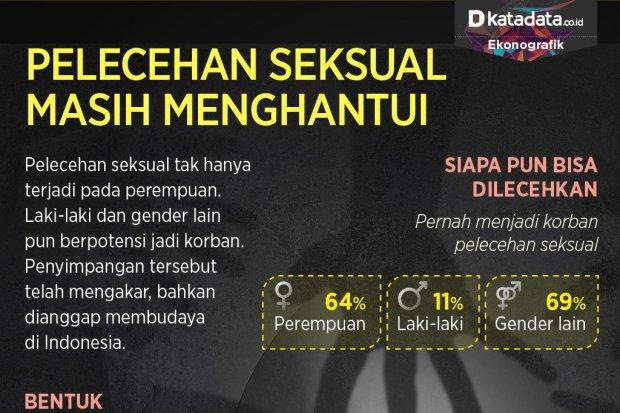 pelecehan seksual