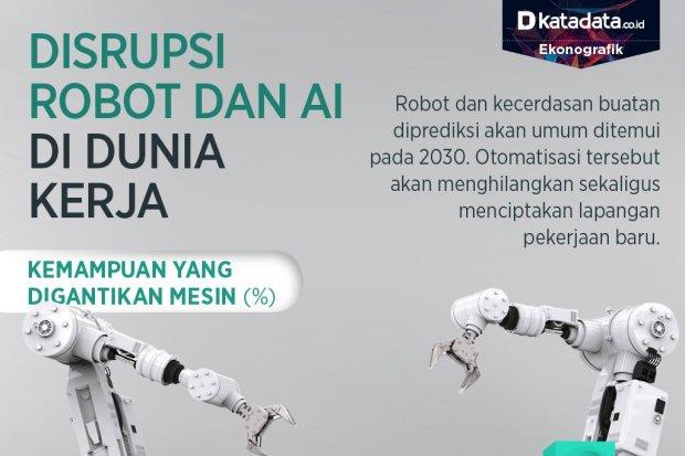 disrupsi robot dan ai