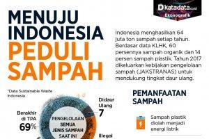 Menuju Indonesia Peduli Sampah