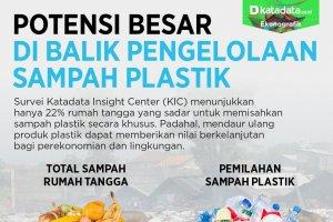 Potensi Besar Pengelolaan Sampah