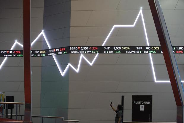 IHSG, Indeks Saham, Saham, Bursa Efek Indonesia