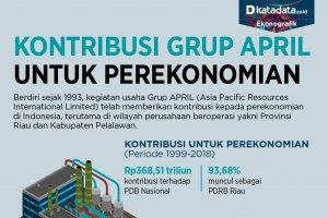 Group APRIL