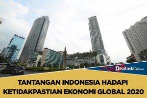 tantangan ekonomi indonesia