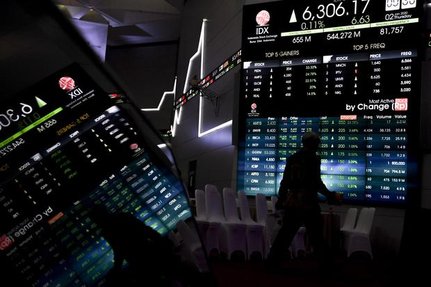 ihsg, bursa, bursa efek indonesia, saham, bank indonesia, the fed, indeks saham
