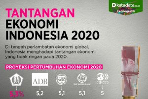 Tantangan ekonomi 2020_rev