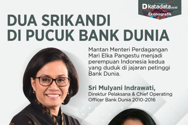 Srikandi di bank dunia