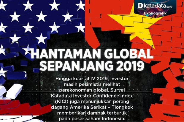 Hantaman Global Sepanjang 2019