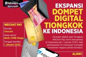dompet digital tiongkok