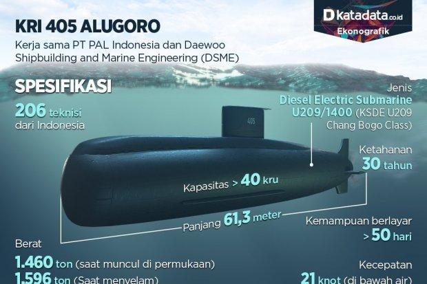 Kapal Selam Pertama Buatan Indonesia