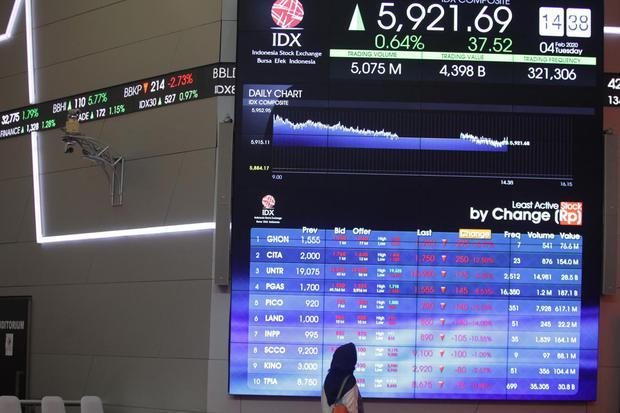 prediksi ihsg, ihsg hari ini, saham, stimulus pasar, rekomendasi saham, saham pilihan