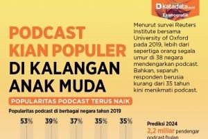 Podcast Kian Populer_rev