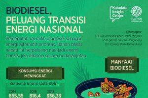 Biodiesel 2_Rev