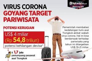 corona ancam wisata