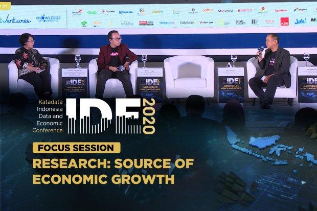 Manfaat Riset Sebagai Sumber Pertumbuhan Ekonomi