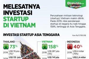investasi startup vietnam
