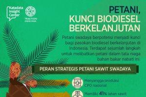 Petani Kunci Pasokan Bahan Baku Biodiesel_rev2