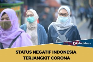 Status Negatif Indonesia Terjangkit Corona
