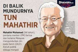 Mahathir Mundur