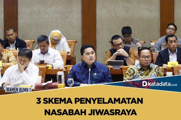 3 Skema Penyelamatan Nasabah Jiwasraya