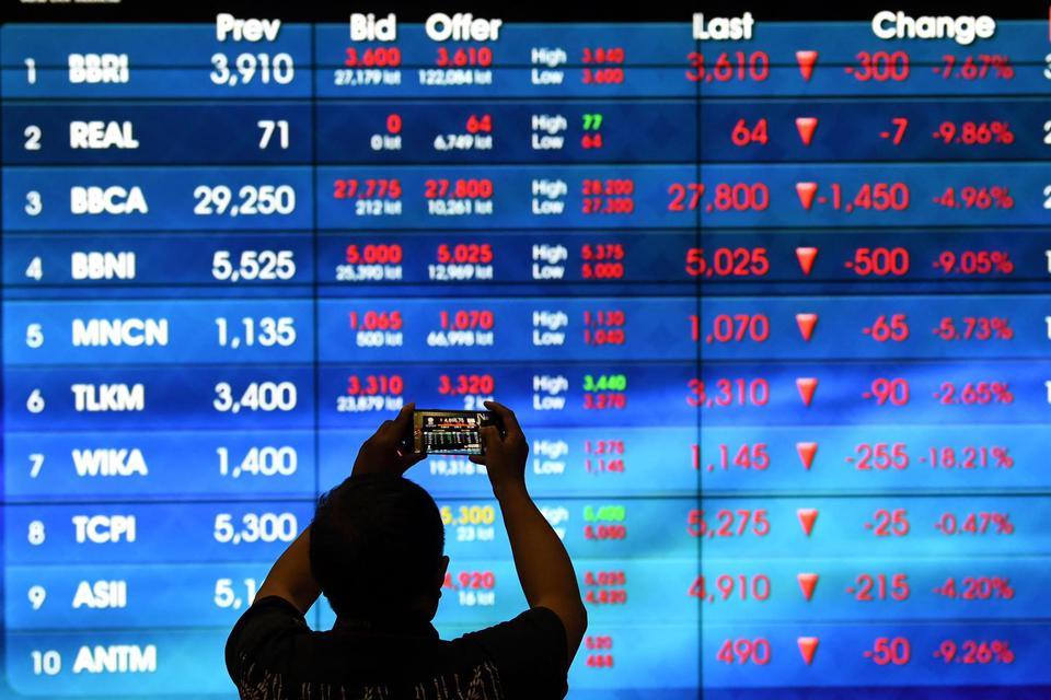 instrumen investasi:saham
