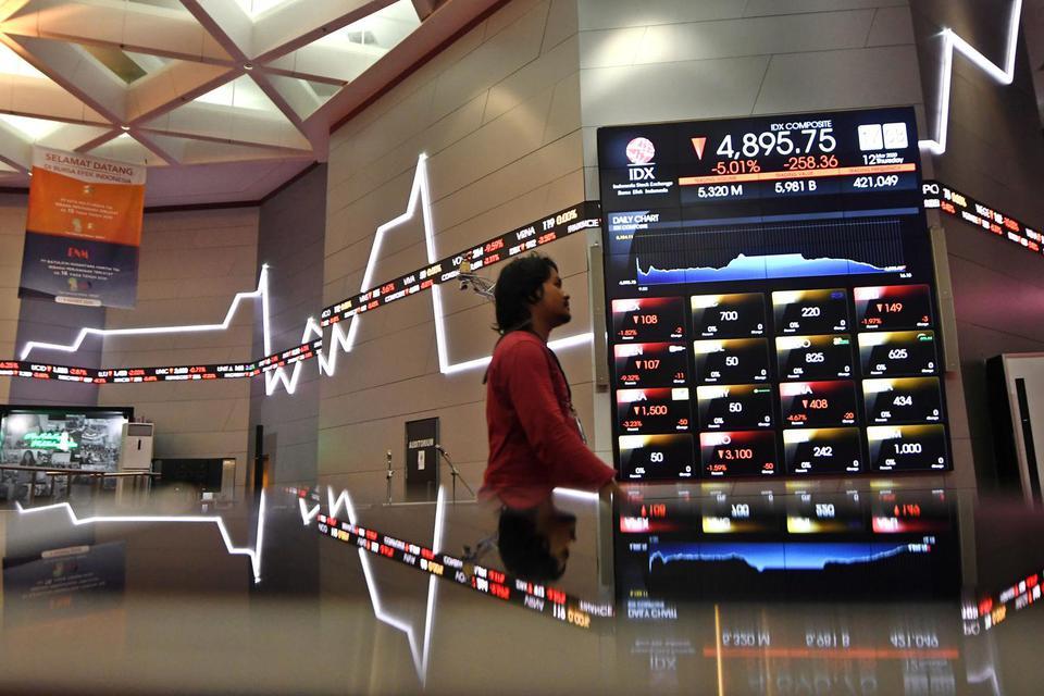 Ilustrasi, Warga melintas layar yang menampilkan infornasi pergerakan harga saham di Bursa Efek Indonesia (BEI), Jakarta, Kamis (12/3/2020). Demi mencegah penyebaran virus corona makin meluas, OJK meminta BEI untuk mempersingkat waktu perdagangan.