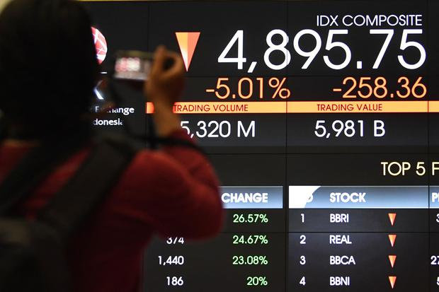 ihsg hari ini, modal asing, saham