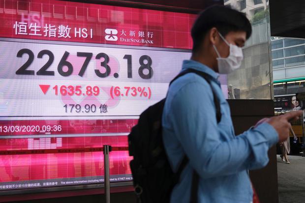 Properti, Hong Kong, Indeks, Bursa, Saham