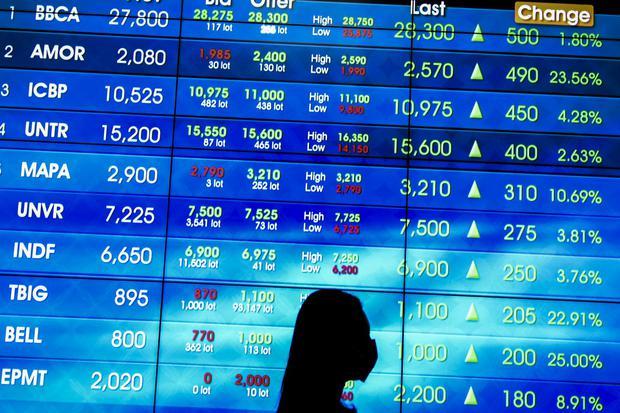 IHSG IHSG Ditutup Naik 0,48% Setelah Bergerak Bak Roller Coaster Hari Ini - Berita Katadata.co.id