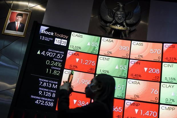 ihsg hari ini, ihsg sesi I, saham perbankan, saham bca, saham bri, saham bni
