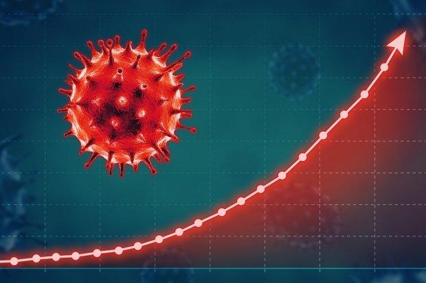 Kurva eksponensial kasus virus corona perlu ditekan agar kasus orang yang terinfeksi berkurang.
