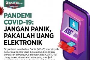 Pakailah Uang Elektronik