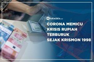 Corona Memicu Krisis Rupiah Terburuk Sejak Krismon 1998