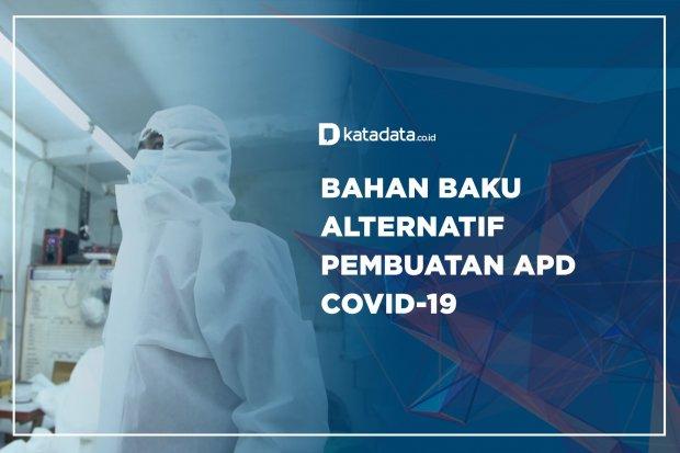 Bahan Baku Alternatif Pembuatan APD Covid-19