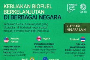 Kebijakan Biofuel Berkelanjutan