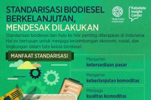 Standarisasi Biodiesel Berkelanjutan