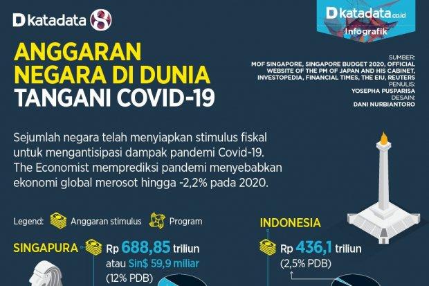 stimulus fiskal