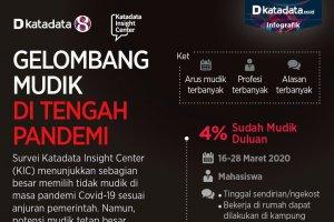 Survei Corona KIC - Infografik 1