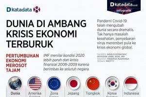 Krisis ekonomi global