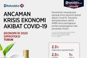 ancaman krisis ekonomi indonesia