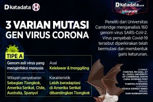 varian mutasi gen corona