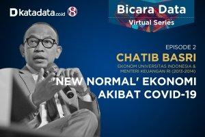 Bicara Data Chatib Basri: 'New Normal' Ekonomi Akibat Covid-19
