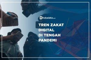 Tren Zakat Digital di Tengah Pandemi
