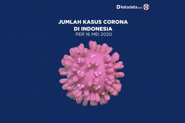 Data Kasus Corona di Indonesia per 16 Mei 2020