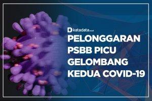 Pelonggaran PSBB Picu Gelombang Kedua Covid-19