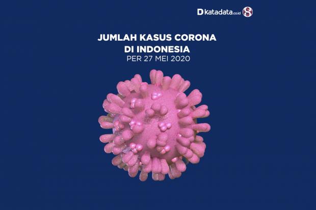 Data Kasus Corona di Indonesia per 27 Mei 2020
